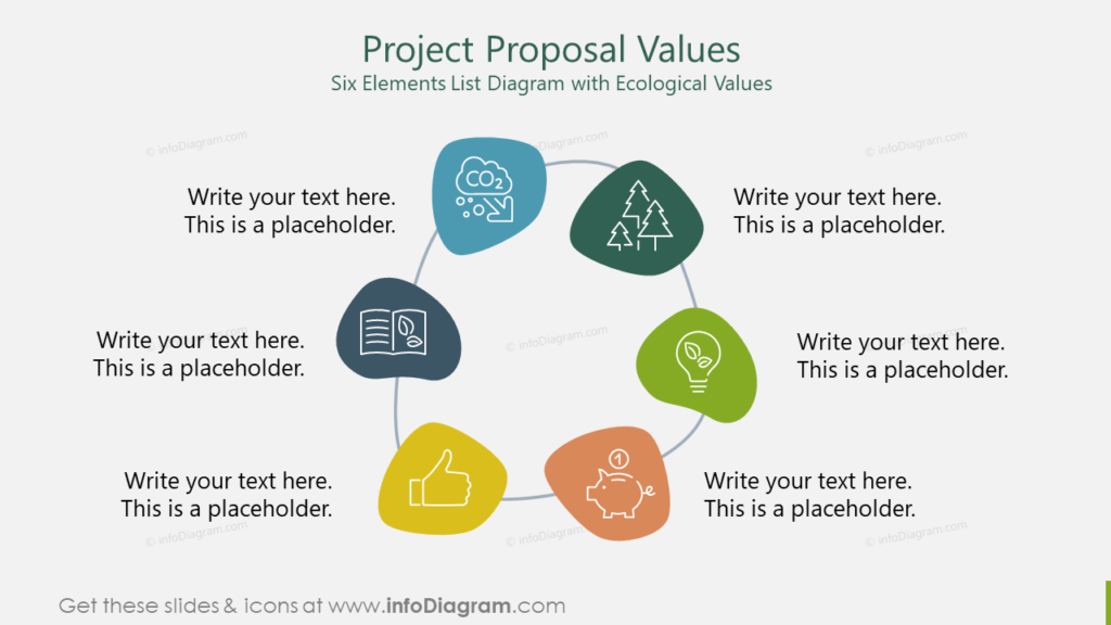 Project Proposal Values Six Elements List Diagram with Ecological Values