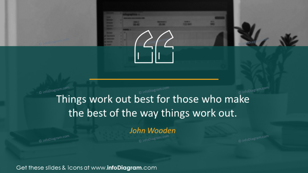 Remote work quote