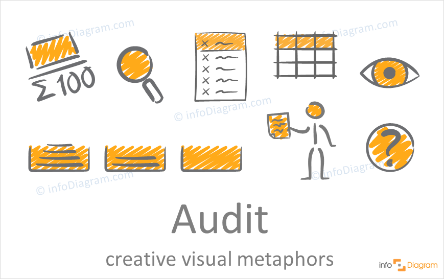 concept of audit idea illustration hand drawn powerpoint creative scribble icon
