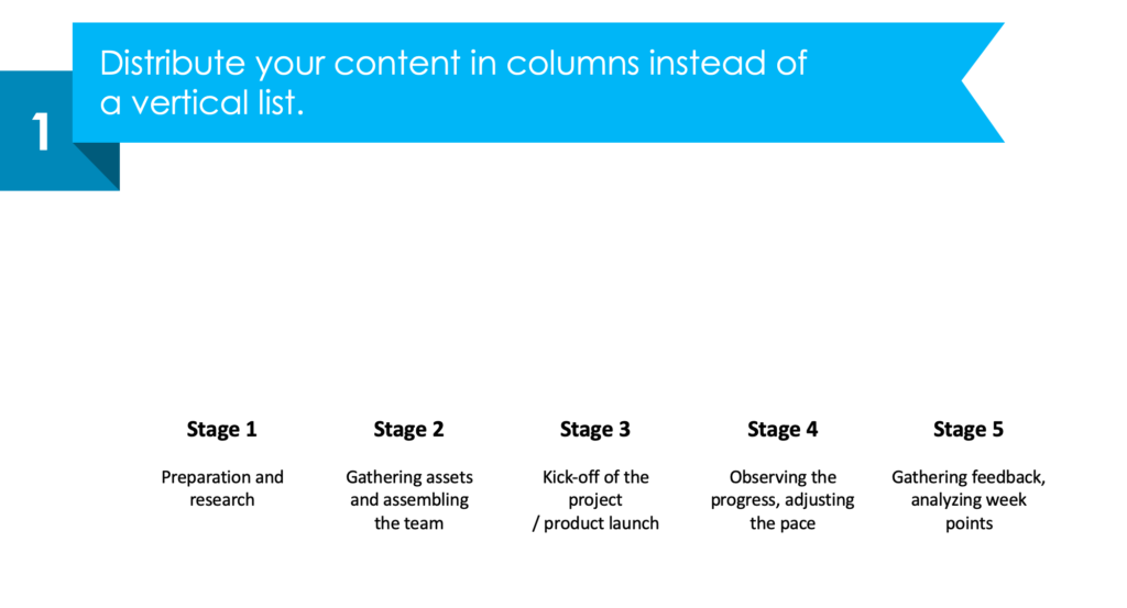 guide on creating Project Launch Stages PPT diagram first step