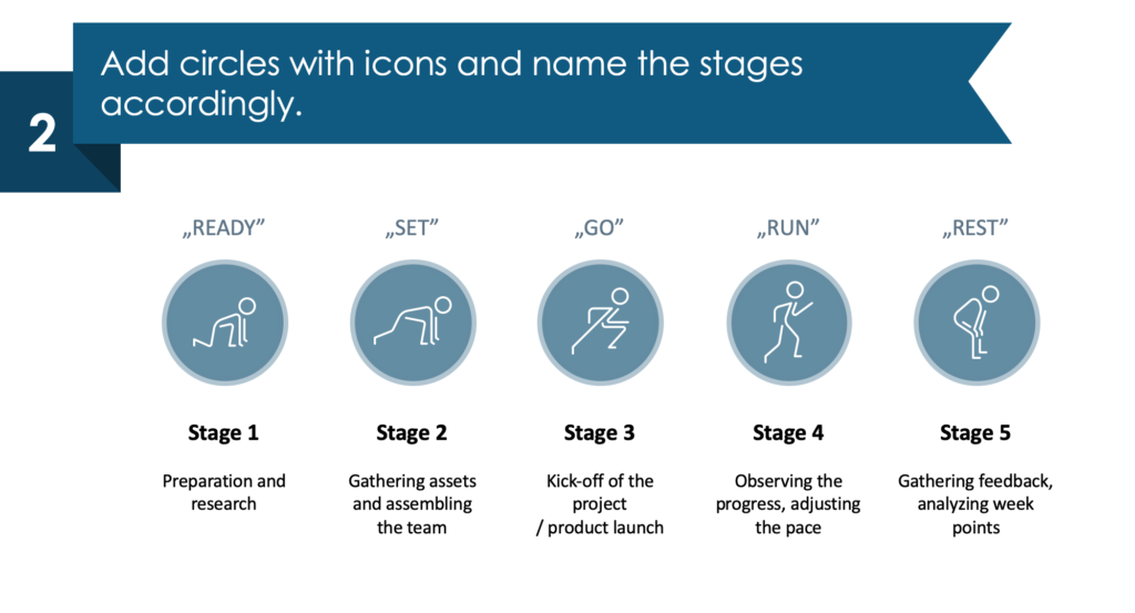 guide on creating Project Launch Stages PPT diagram second step