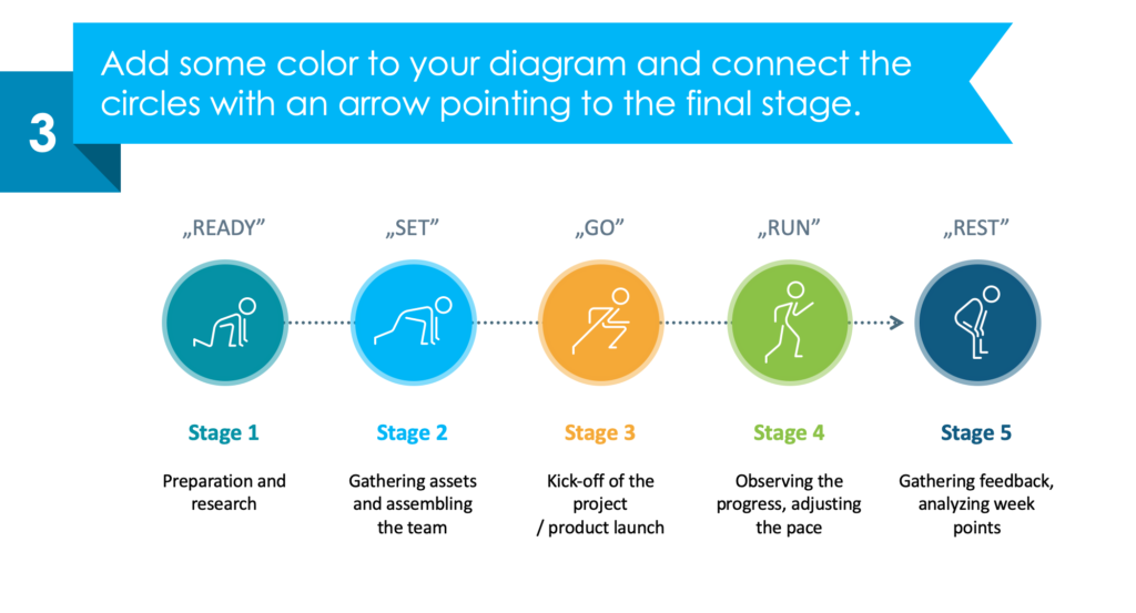 guide on creating Project Launch Stages PPT diagram third step
