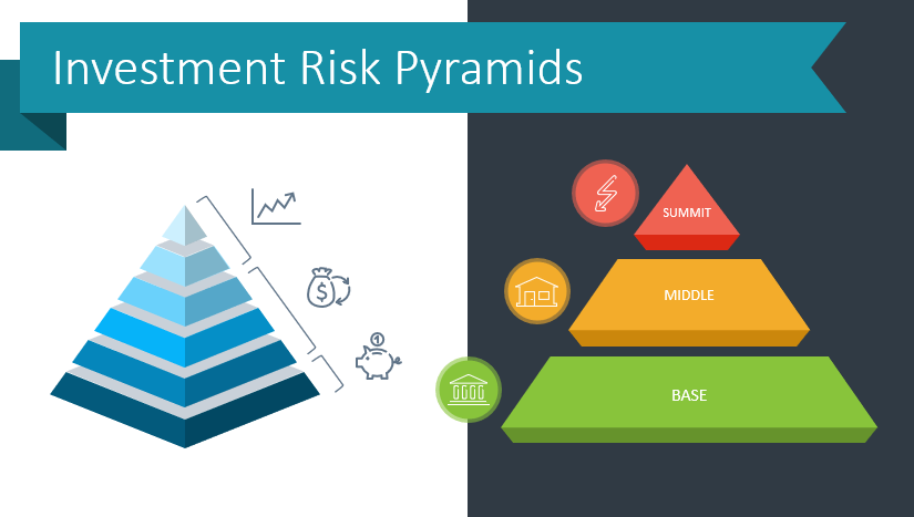 How to Illustrate Risk Levels Effectively in PowerPoint