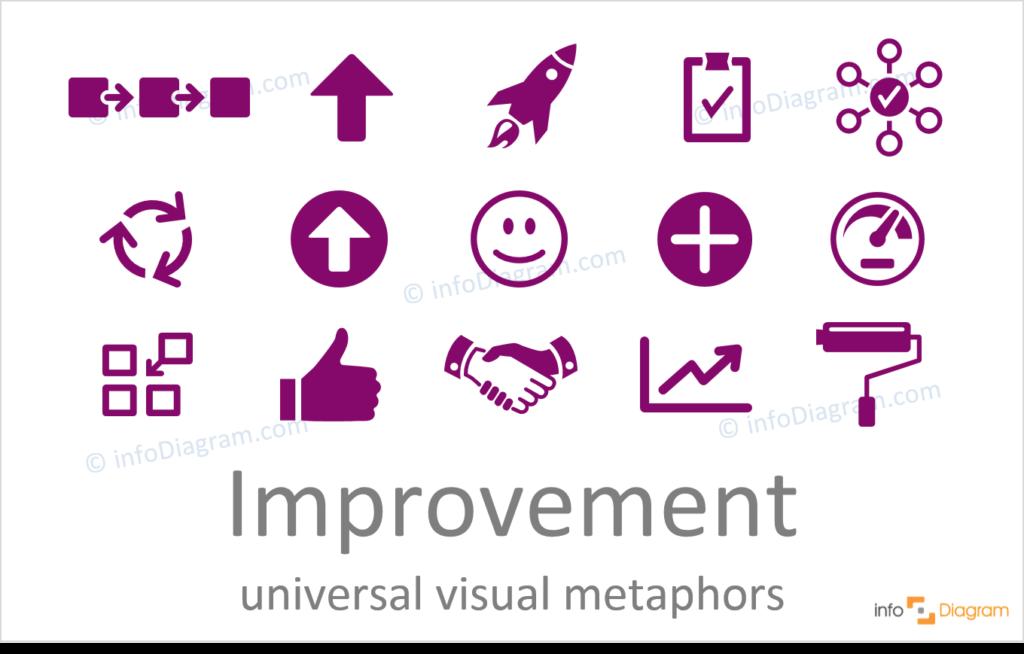 improvement concept ppt flat icons
