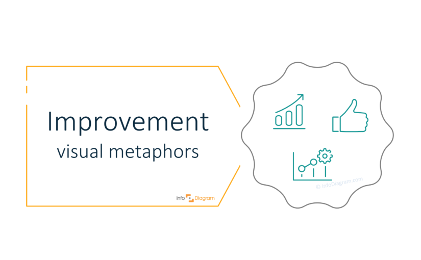 How to Express the Idea of Improvement in a Presentation [concept visualization]