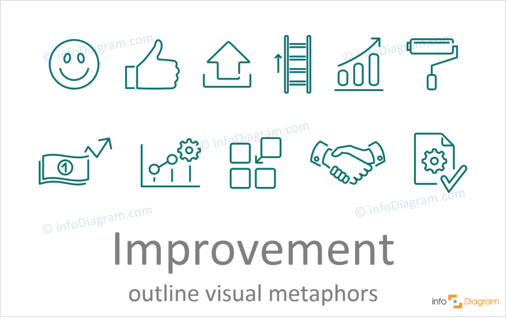 Improvement outline concept ppt icons symbols ideas