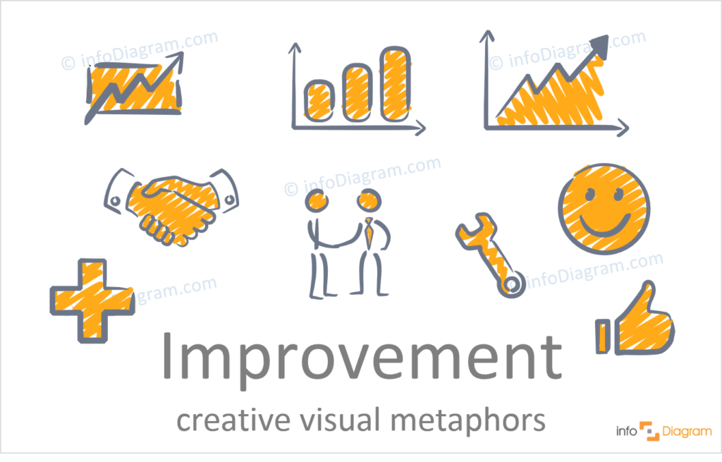 Improvement scribble hand drawn powerpoint icons