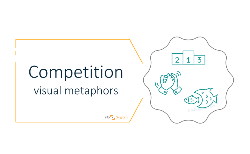 How to Visualize Competition in a Presentation [concept visualization]