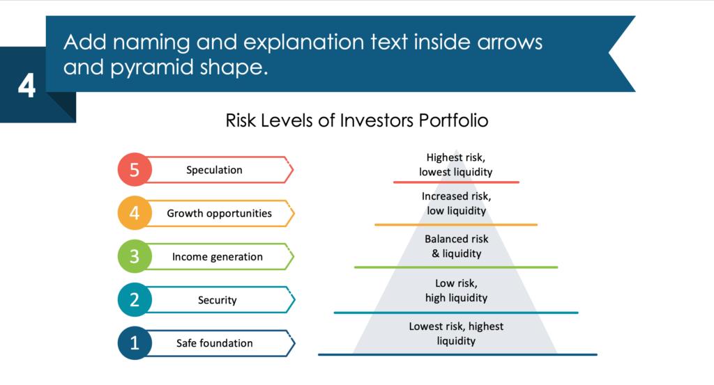 guide on creating Risk Levels of Investors Portfolio ppt diagram final step