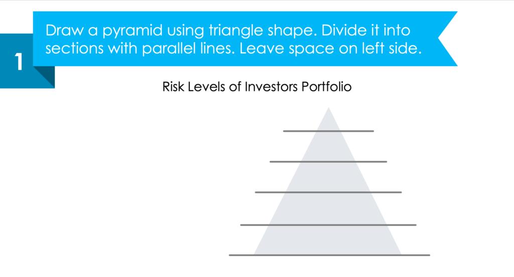 guide on creating Risk Levels of Investors Portfolio ppt diagram first step