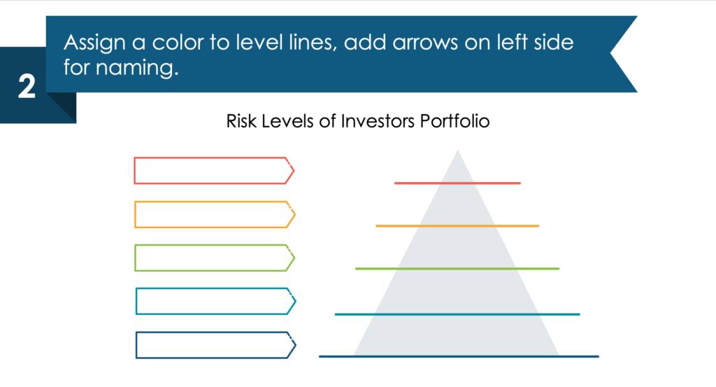 guide on creating Risk Levels of Investors Portfolio ppt diagram second step