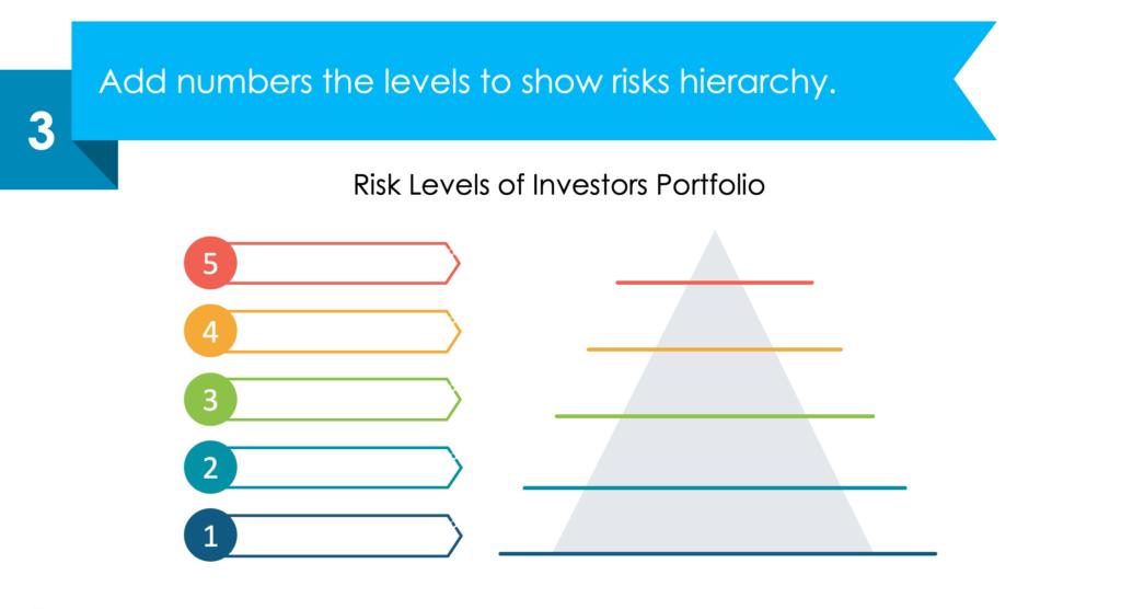 guide on creating Risk Levels of Investors Portfolio ppt diagram third step