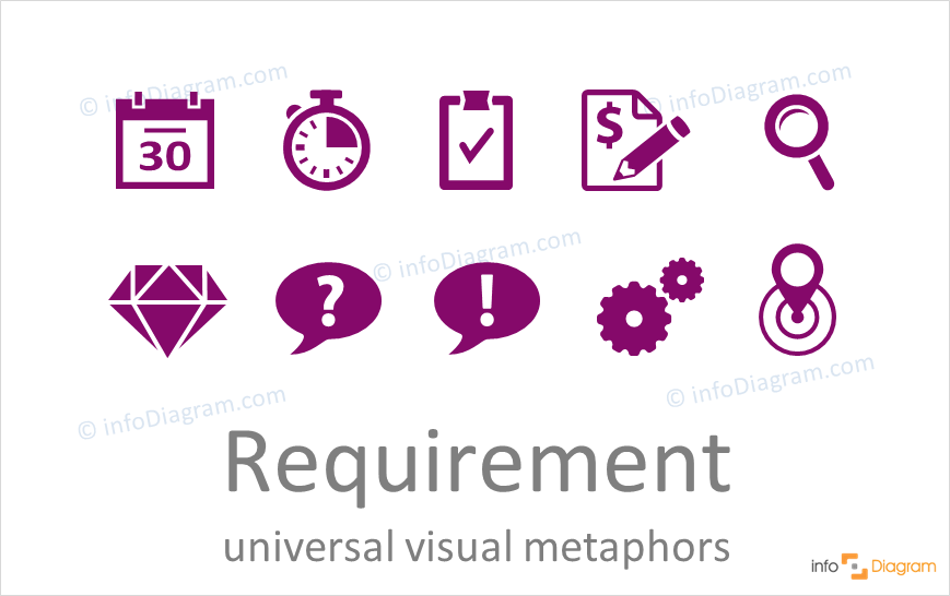 demand requirement concept powerpoint line icons ppt