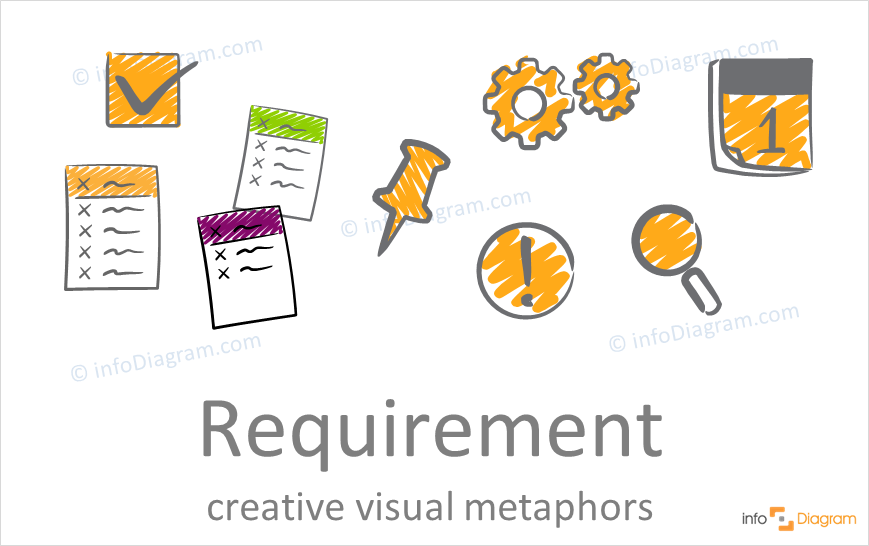 requirement concept icons creative hand drawn powerpoint