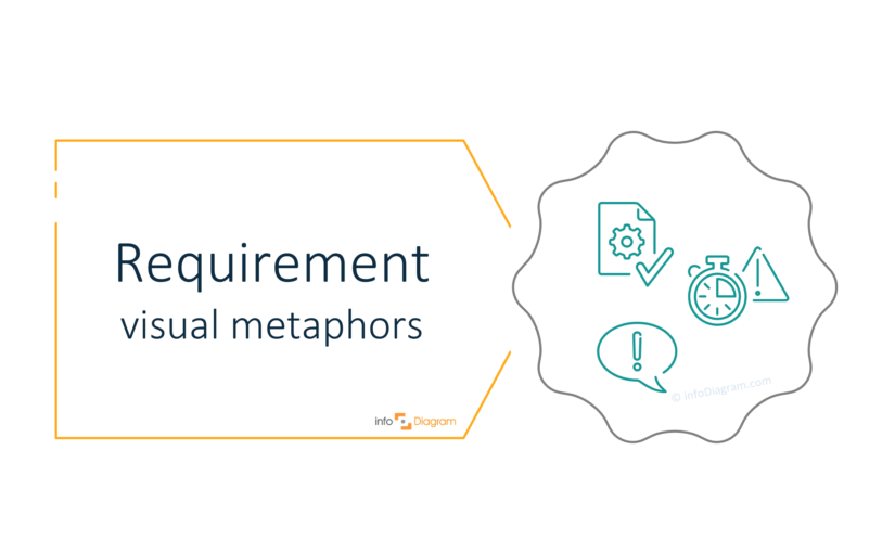 Illustrating Requirement Idea on a Slide [concept visualization]