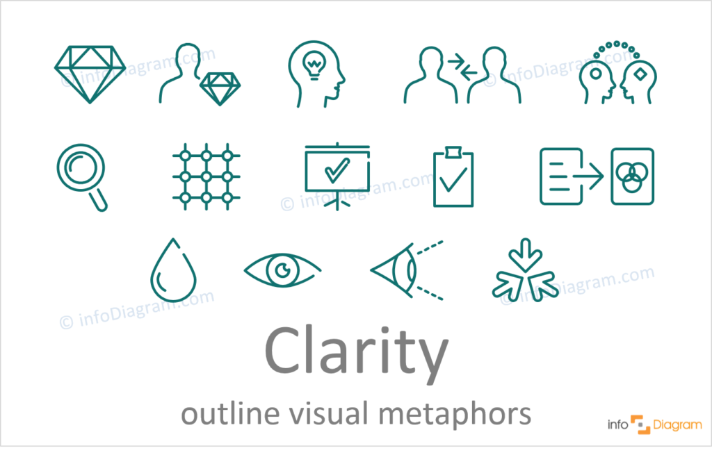 Clarity concept symbol powerpoint outline vector icon infodiagram
