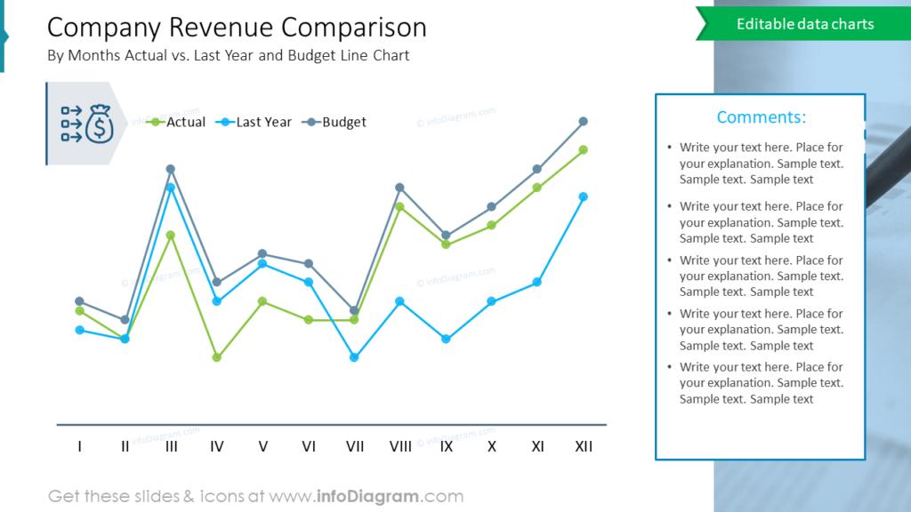 Company Revenue Comparison diagram example ppt