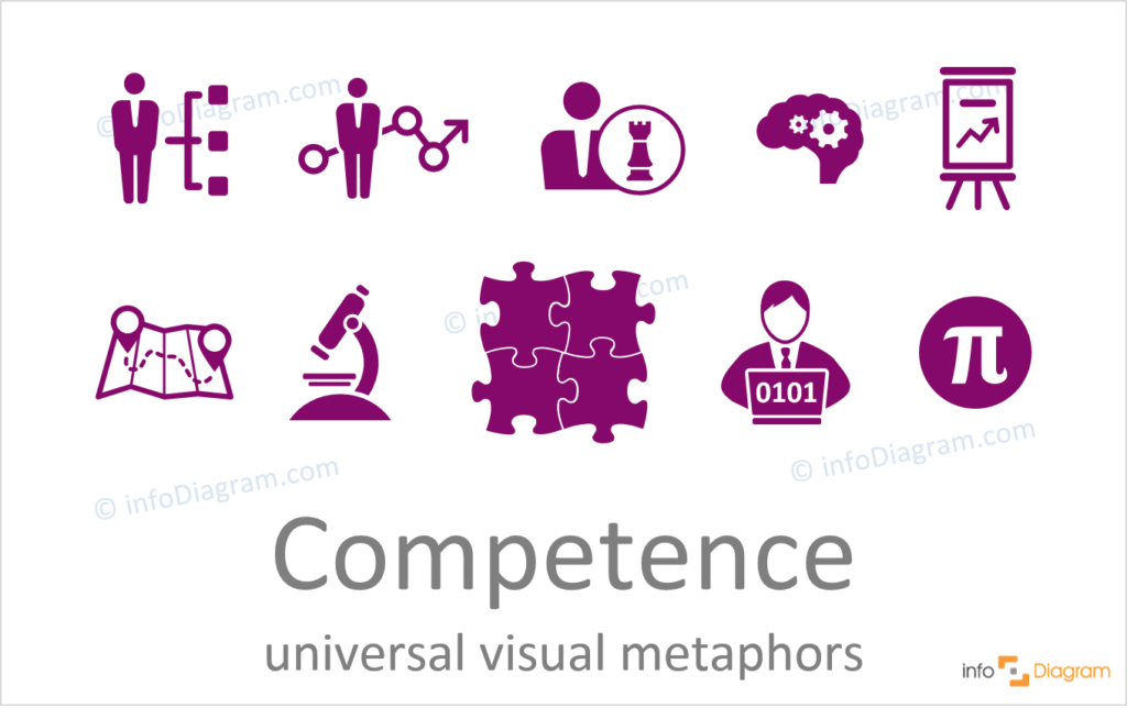 competence concept powerpoint flat icons ppt expert professional