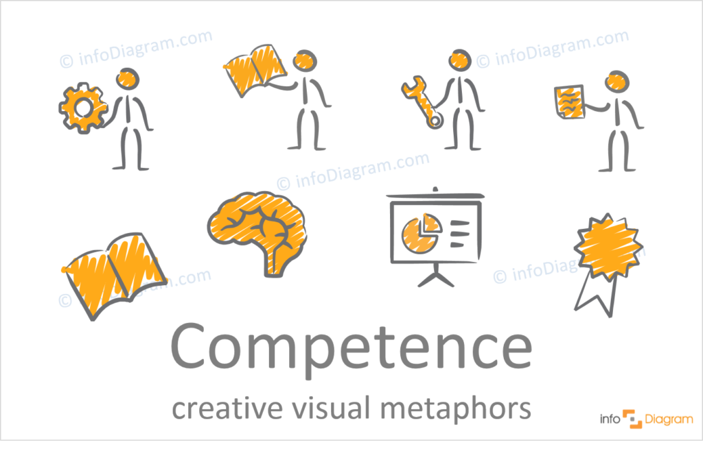 competence concept icons creative hand drawn powerpoint