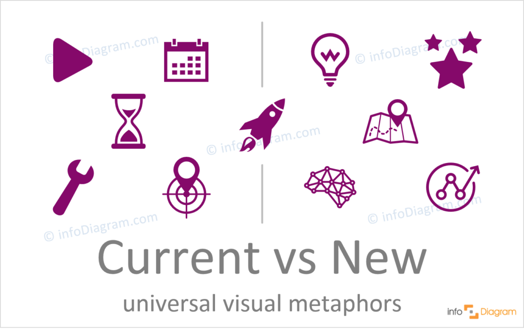 Current vs New flat icons concepts powerpoint slides