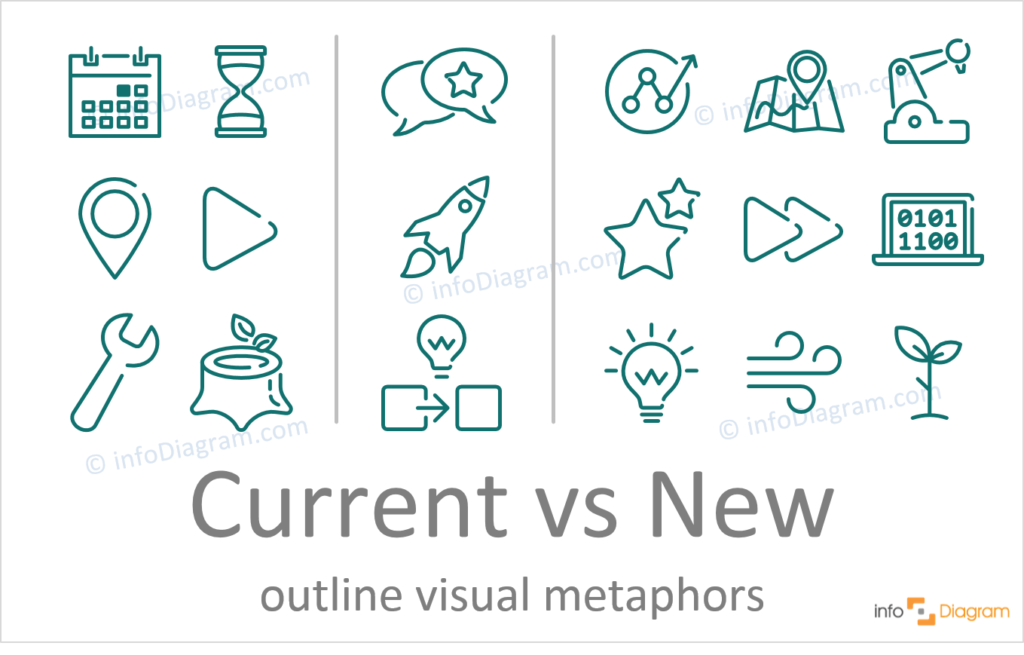 Current vs New concept symbol powerpoint outline vector icon