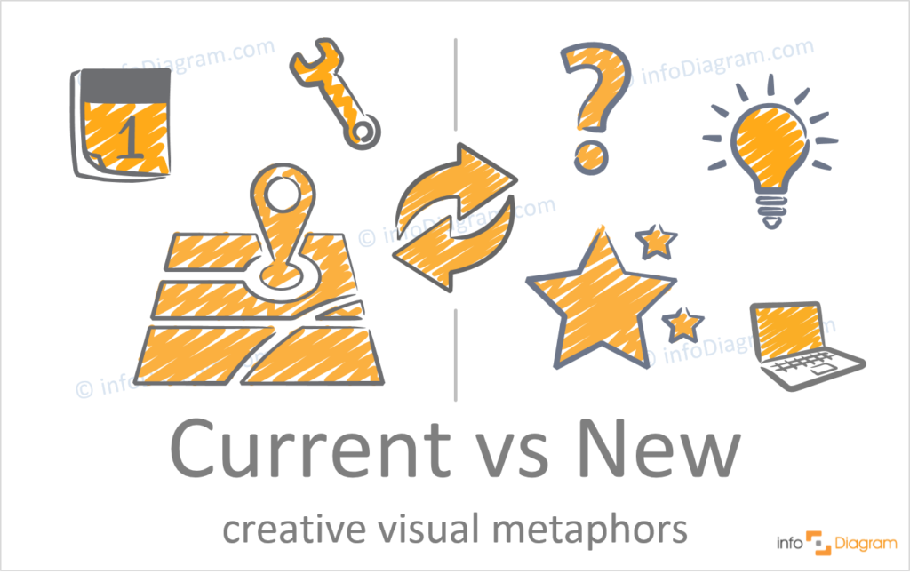 concept of Current vs New ideas illustration hand drawn powerpoint creative scribble icon