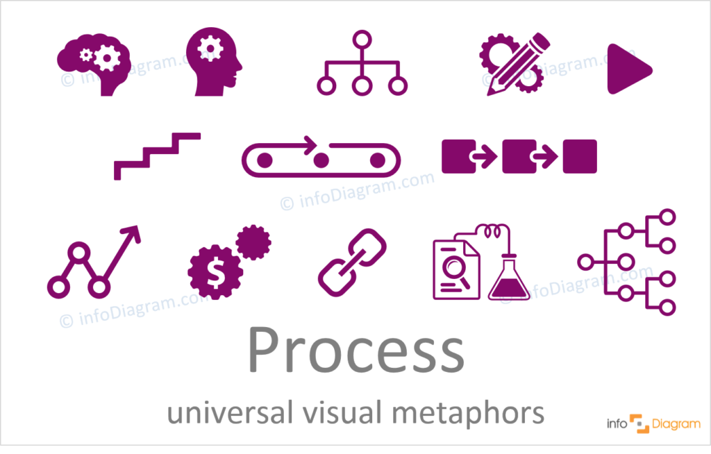 process flat icons concept powerpoint infodiagram