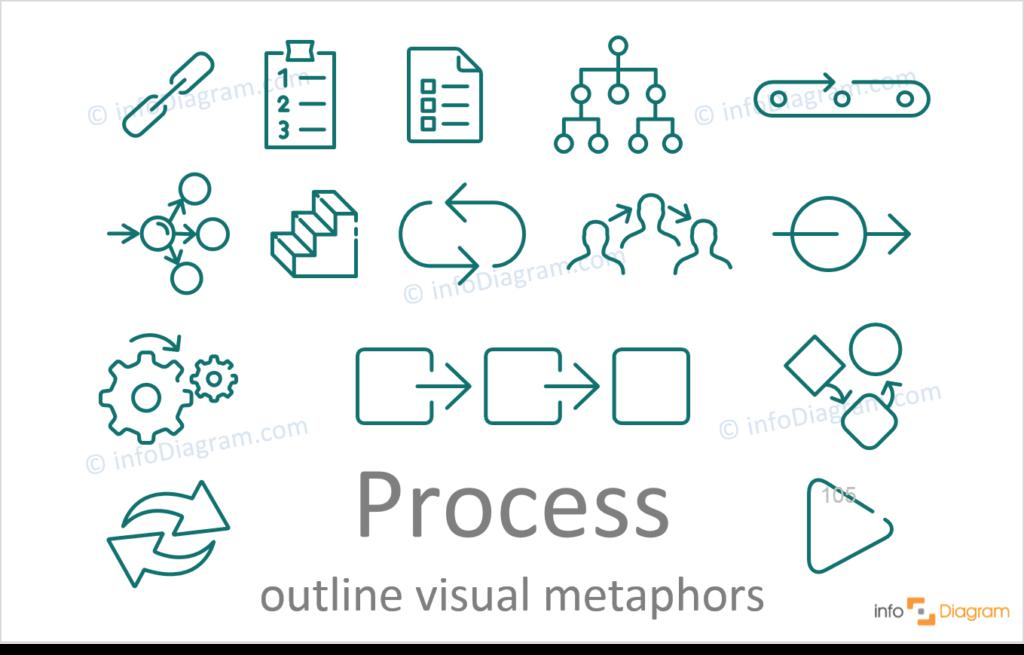Process Procedure concept symbol powerpoint outline vector icon