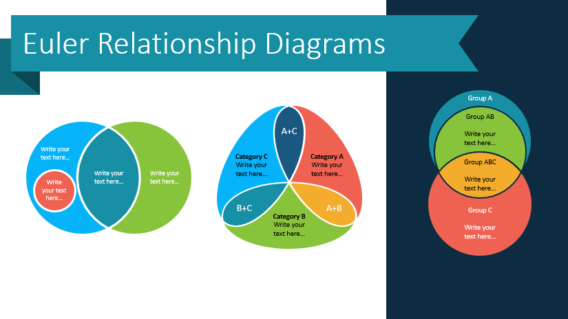 Use Euler Diagram to Illustrate Overlapping Items in PowerPoint