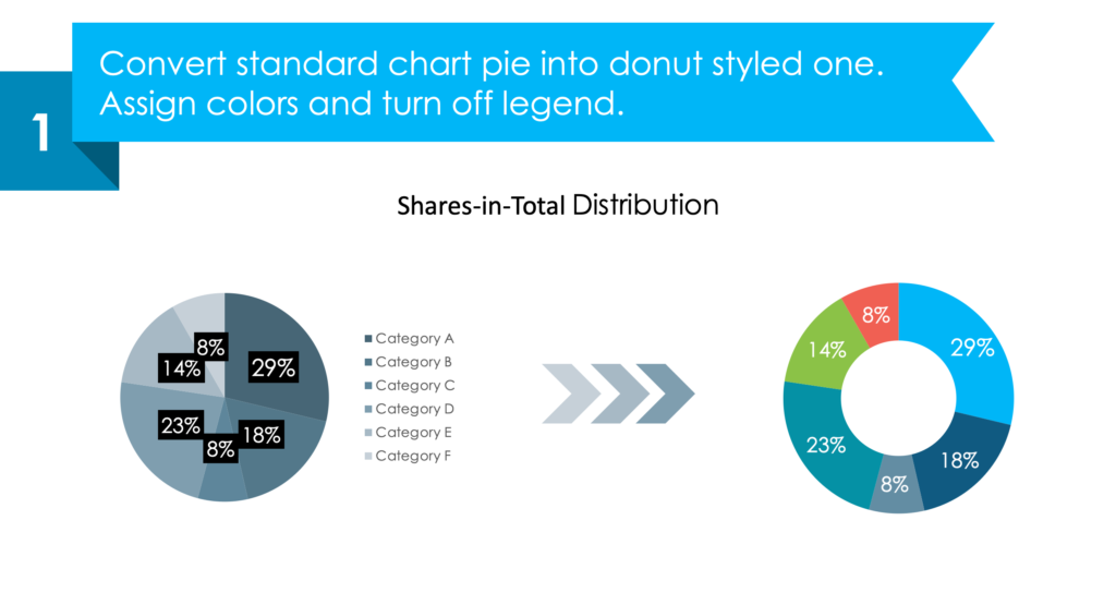 guide on creating data pie ppt chart slide first step