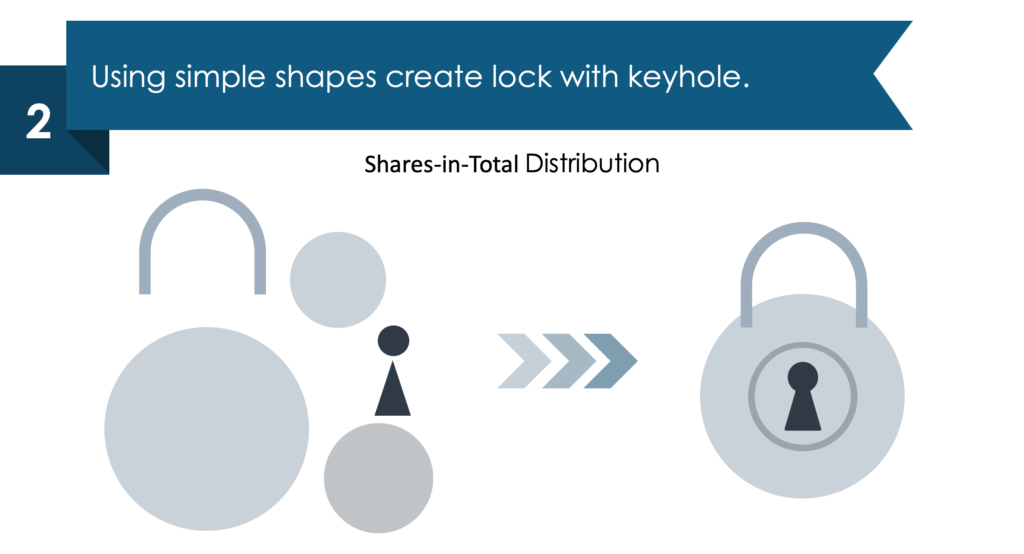 guide on creating data pie ppt chart slide second step