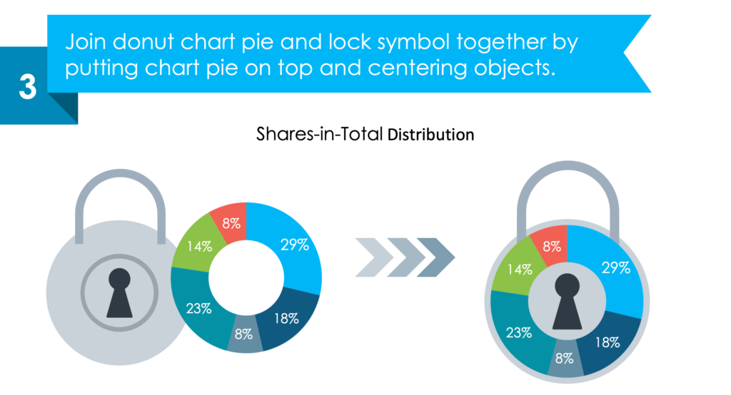 guide on creating data pie ppt chart slide third step