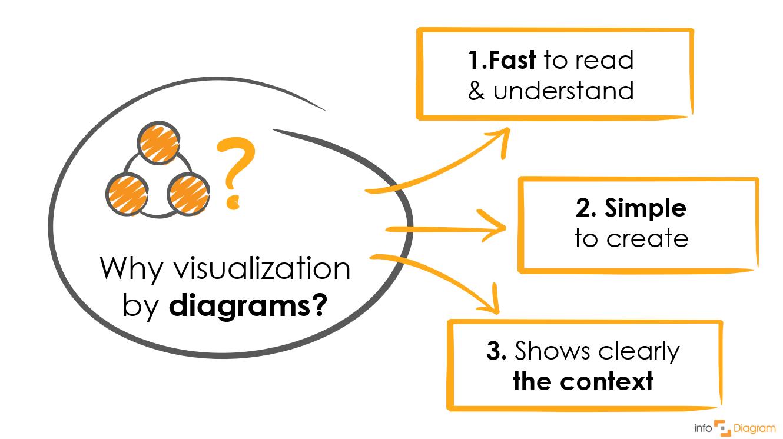 why diagram ppt illustration infodiagram_65