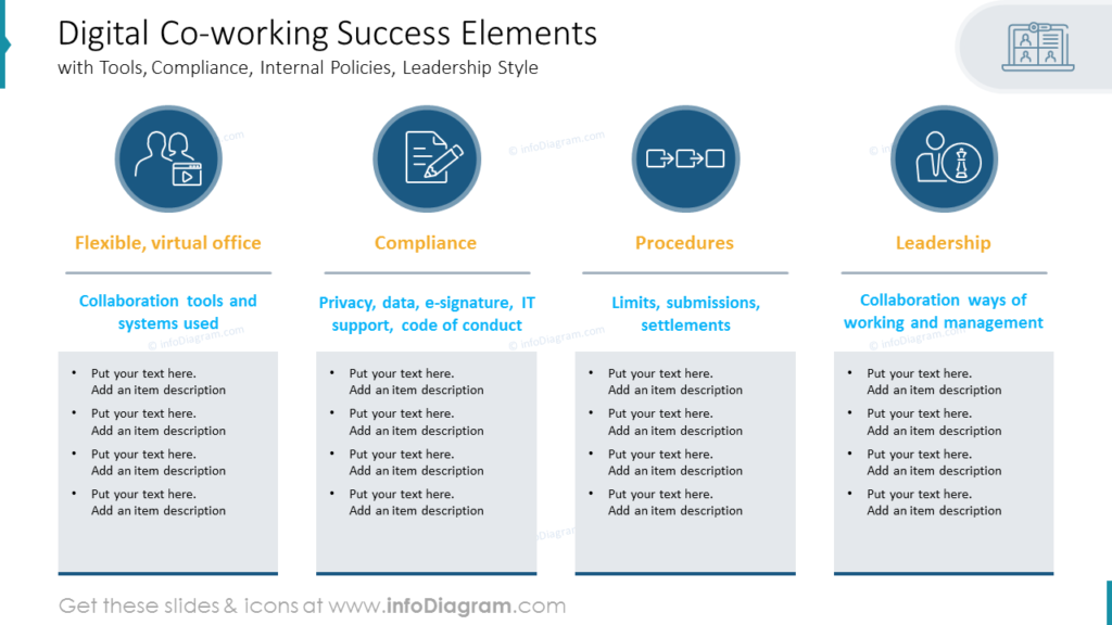 Digital Co-working Success Elements