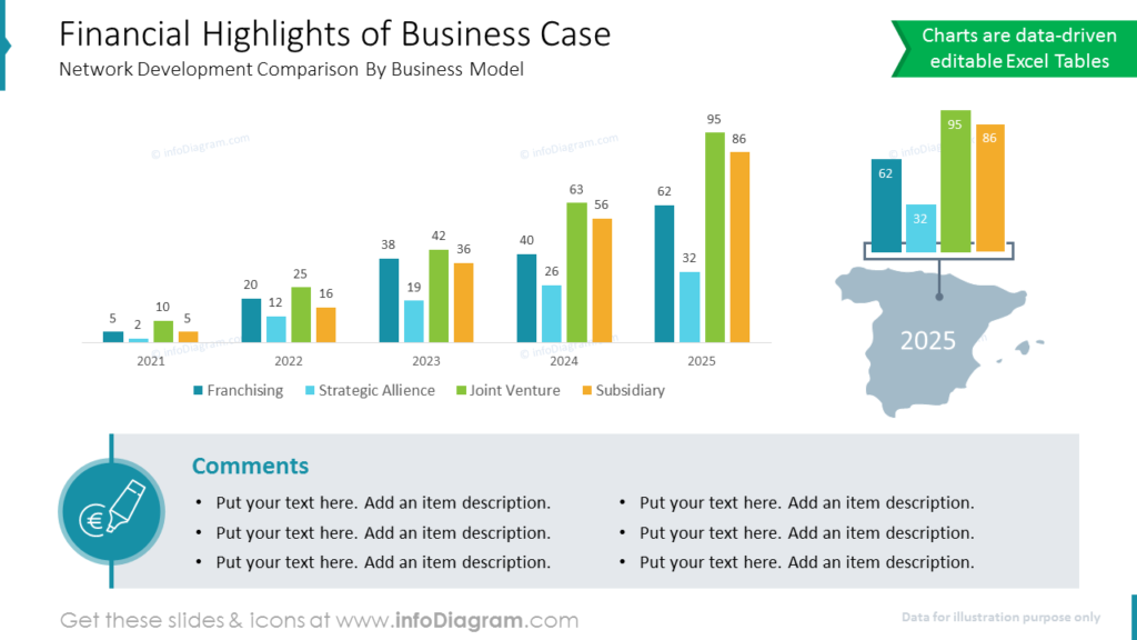 Financial Highlights of Business Case go-to-market strategy plan presentation