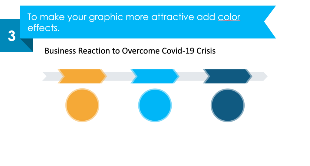 Guide on how to present recovery process after covid-19 crisis powerpoint guide step 3