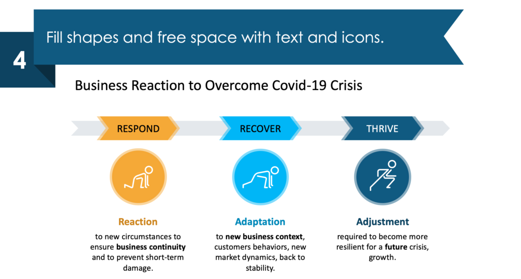 Guide on how to present recovery process after covid-19 crisis powerpoint guide step 4