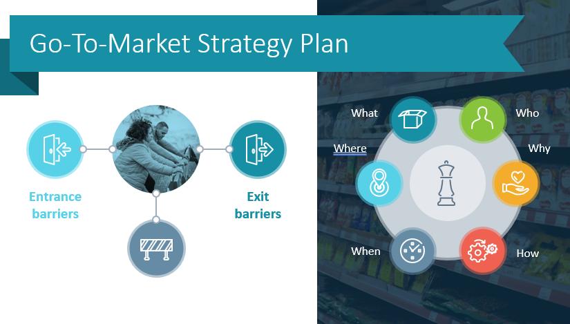 10 Slide Ideas for Effective Go-To-Market Strategy Plan Presentation