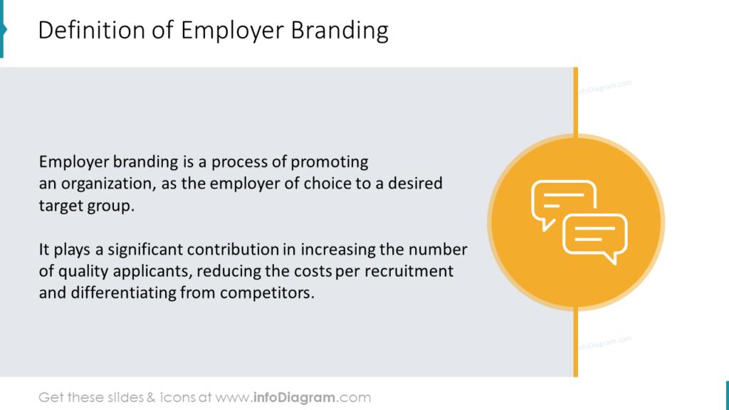 Definition of Employer Branding