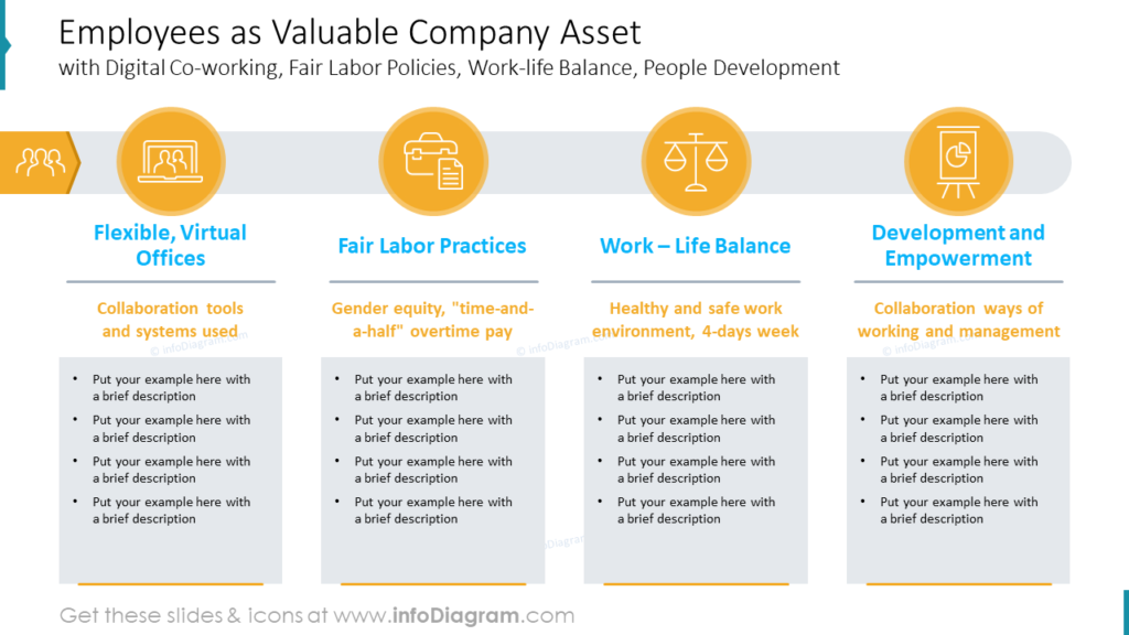 Employees as Valuable Company Asset