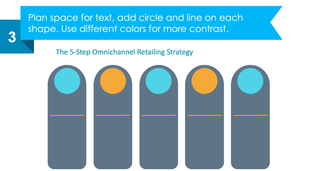 Guide on how to present omnichannel retailing strategy in powerpoint guide step 3