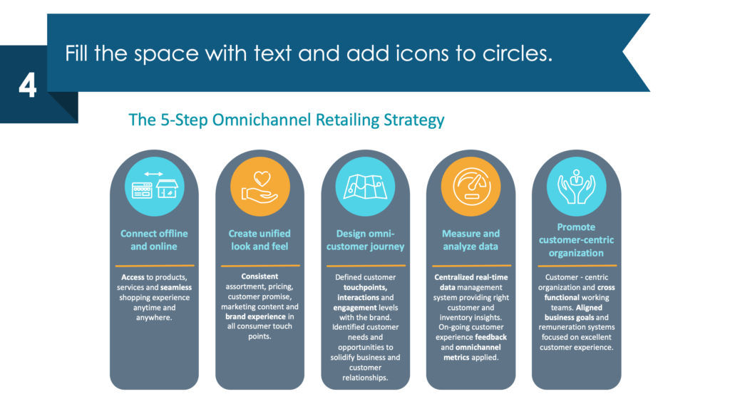 Guide on how to present omnichannel retailing strategy in powerpoint guide step 4
