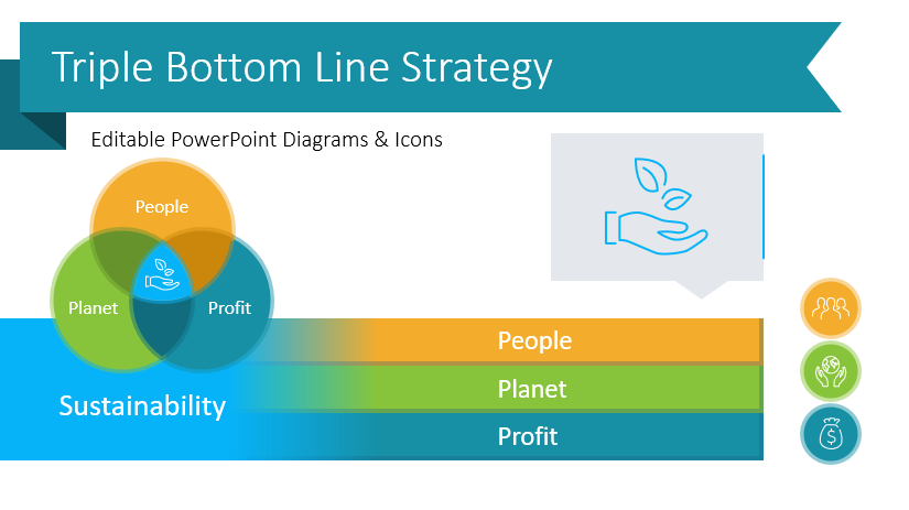 How to Illustrate Triple Bottom Line Business Model Creatively in PowerPoint