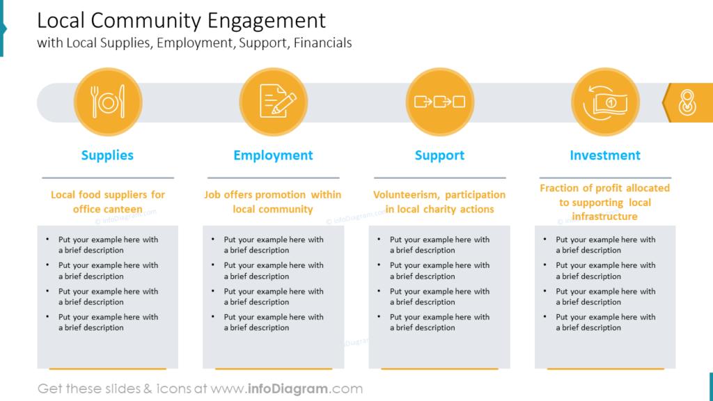 Local Community Engagement