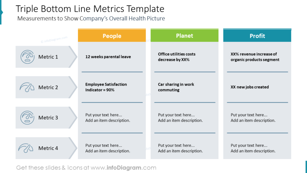Triple Bottom Line Metrics Template