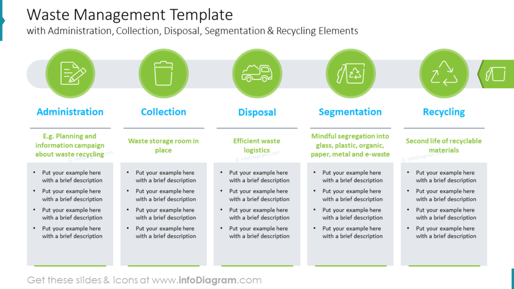Waste Management Template