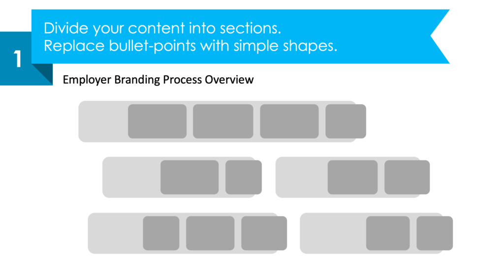 guide on employer branding process diagram redesign powerpoint step