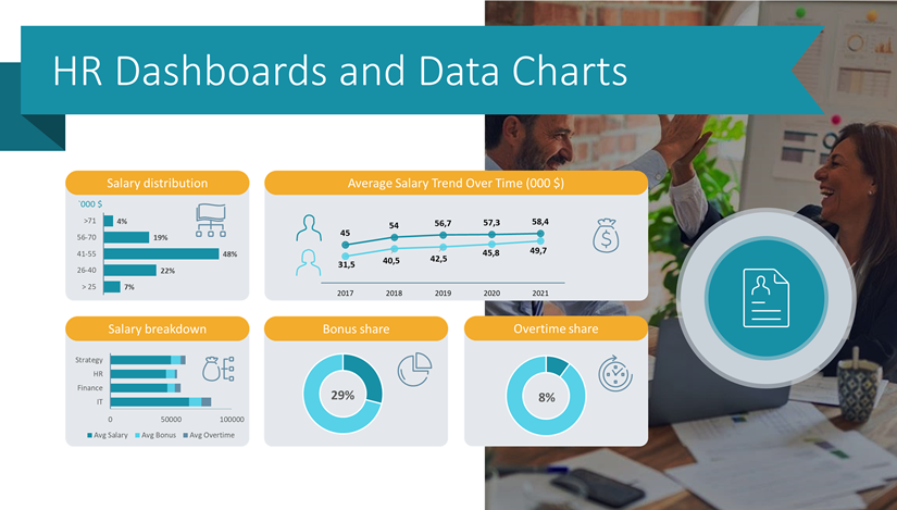 How to Illustrate HR Data Using Dashboards in PowerPoint