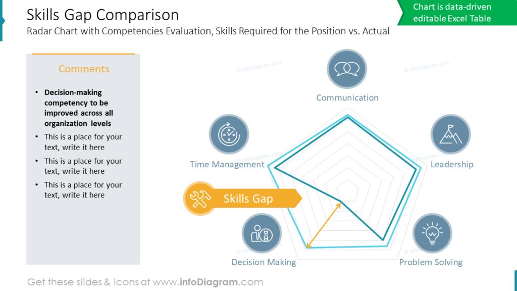 Skills Gap Comparison