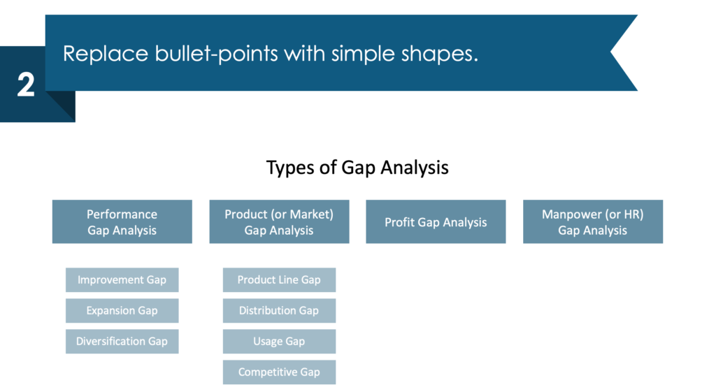 guide on gap analysis types diagram redesign powerpoint step 2
